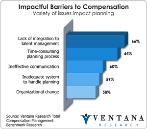 vr_totalcompbusiness_impactful_barriers_to_compensation