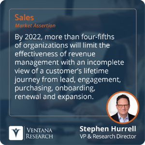 VR_2021_Sales_Assertion_3_Square