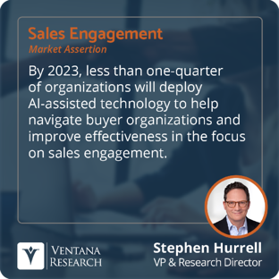 VR_2021_Sales_Engagement_Assertion_6_Square (1)