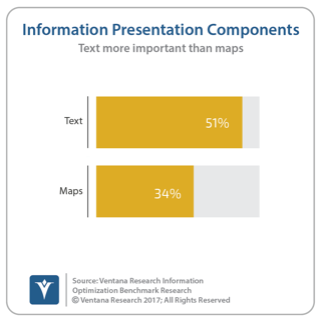 VR_Info_Optimization_22_Text_v_Maps.png