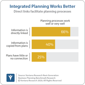 Ventana_Research_Benchmark_Research_Next_Generation_Business_Planning_02_integrated_planning_works_better_200210 (1)