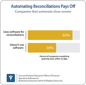Ventana_Research_Benchmark_Research_Office_of_Finance_19_22_Automating_Reconciliations_Pays_Off_190906