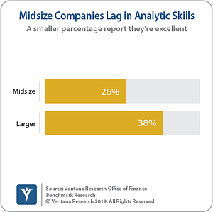 Ventana_Research_Benchmark_Research_Office_of_Finance_19_27_Midsize_Companies_Lag_in_Analytical_Skills_190906