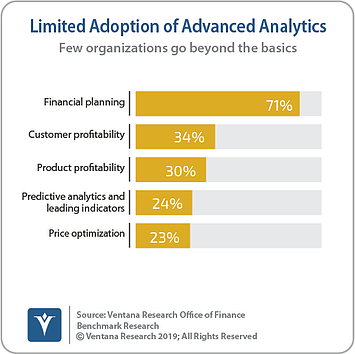 Ventana_Research_Benchmark_Research_Office_of_Finance_19_36_Limited_Adoption_of_Advanced_Analytics_191007-1