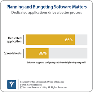 Ventana_Research_Benchmark_Research_Office_of_Finance_19_37_Planning_Budgeting_Software_191015