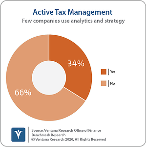 Ventana_Research_Benchmark_Research_Office_of_Finance_39_Active_Tax_Management_200610 (1) (1)