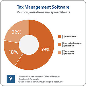 Ventana_Research_Benchmark_Research_Office_of_Finance_40_Tax_Management_Software_200610 (2)