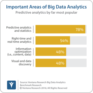 vr_Big_Data_Analytics_19_important_areas_of_big_data_analytics_updated.png