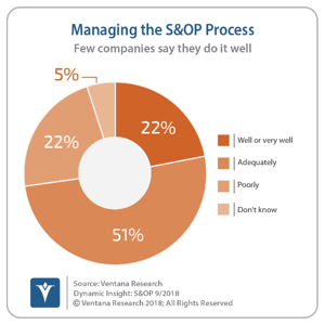 vr_DI_SOP_01_Managing_S&OP_Process