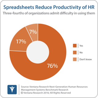 vr_HRMS_02_spreadsheets_reduce_productivity_of_HR-2-1.png