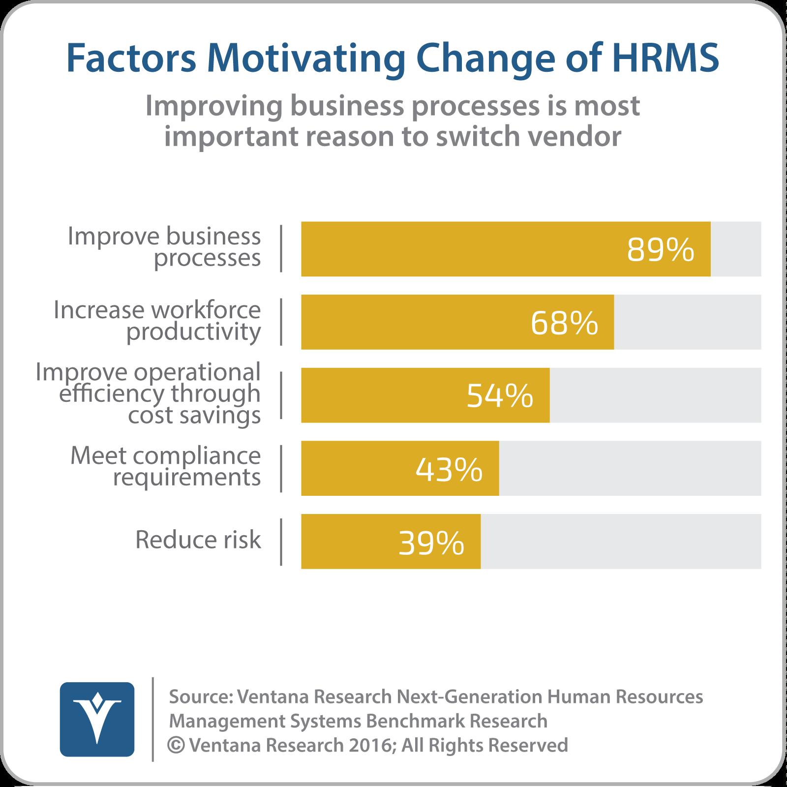 vr_HRMS_10_factors_motivating_change_of_HRMS_lg-1