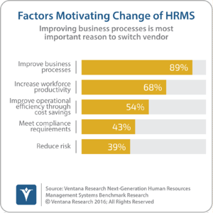 vr_HRMS_10_factors_motivating_change_of_HRMS_lg-1