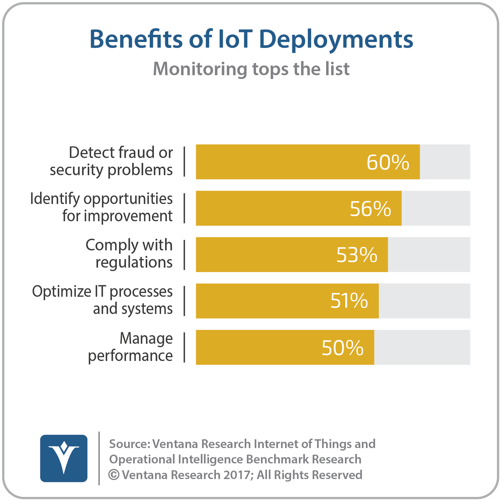 vr_IoT_and_OI_11_benefits_of_IoT_deployments-1