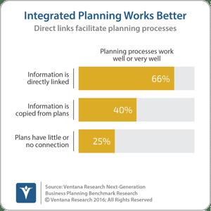 vr_NGBP_02_integrated_planning_works_better_update-7