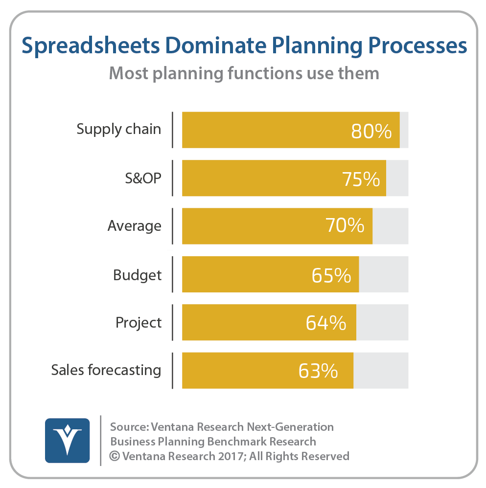 vr_NGBP_09_spreadsheets_dominant_in_planning_software_updated-2