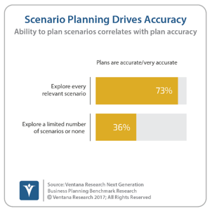 vr_NGBP_31_Scenario_Planning_Drives_Accuracy