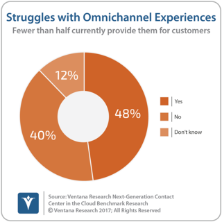 vr_NGCCC_05_companies_struggle_with_omnichannel_experiences_updated.png