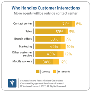 vr_NGCE_05_who_handles_customer_interactions_updated-1.png