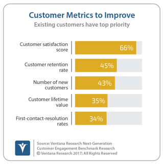 vr_NGCE_Research_02_customer_metrics_to_improve_updated.png