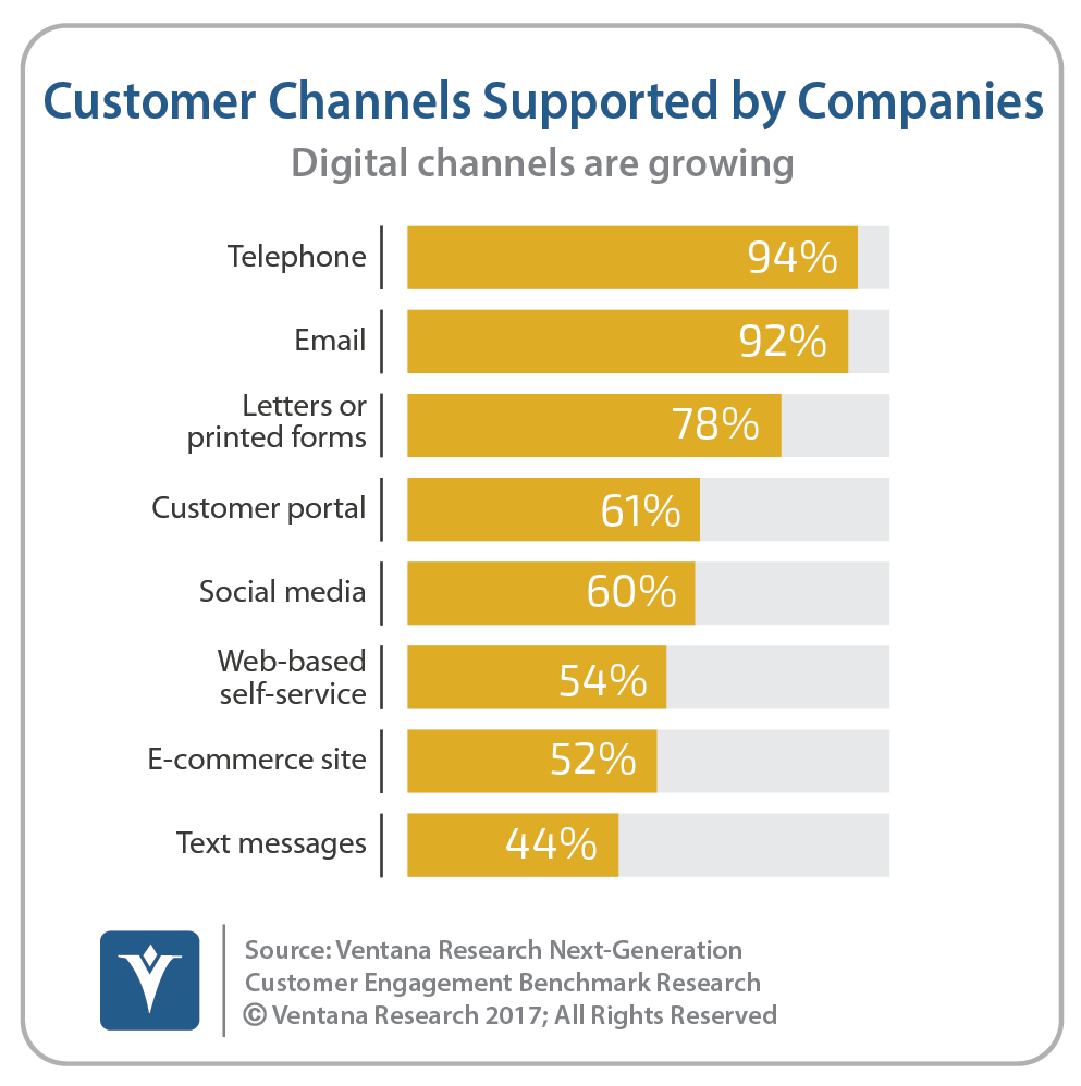 vr_NGCE_Research_03_channels_of_customer_engagement_updated.png