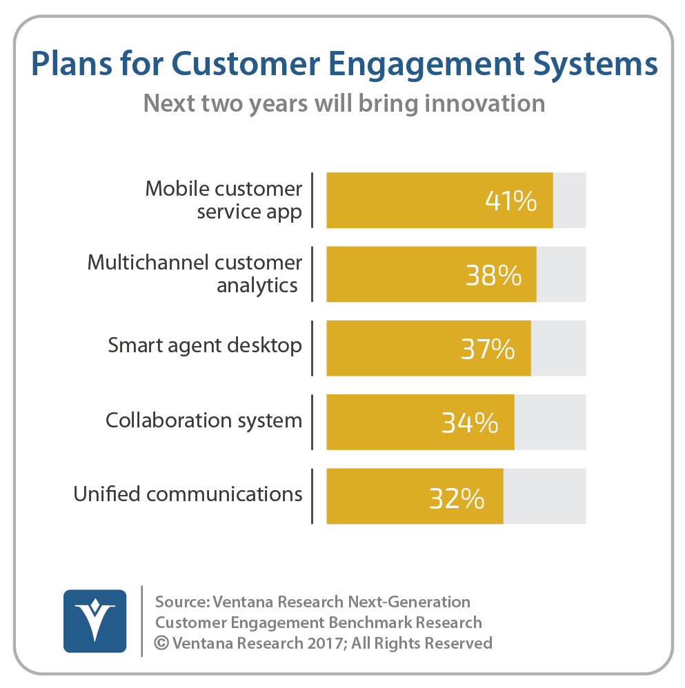 vr_NGCE_Research_09_plans_for_customer_engagement_systems_updated.png