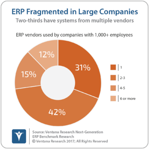 vr_NG_ERP_general_08_ERP_fragmented_in_large_companies