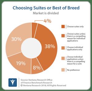 vr_OOF_30_Suites_Versus_Best_of_Breed