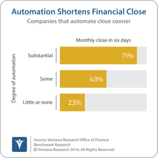 vr_Office_of_Finance_11_automation_shortens_financial_close_updated2-3.png
