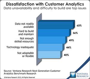 CustomerAnalytics